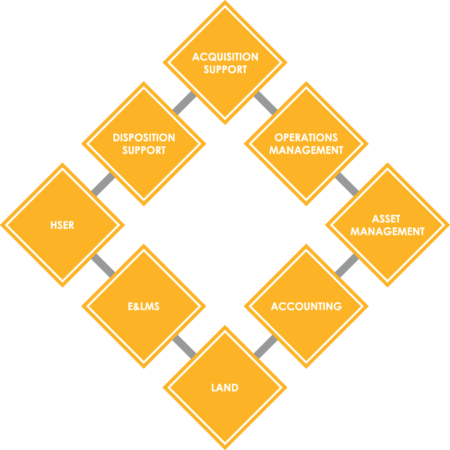 CWLE-diagram(full)